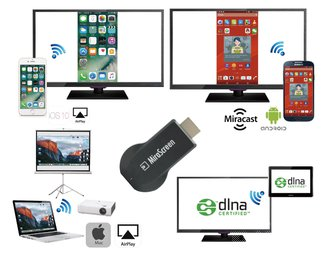 MIRASCREEN TV USB/HDMI WIFI VASTUVÕTJA (DLNA AIRPLAY) TOETAB WINDOWS/ IOS/ANDROID (AL. 4.2) KOHE OLEMAS!